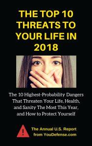 top dangers cover